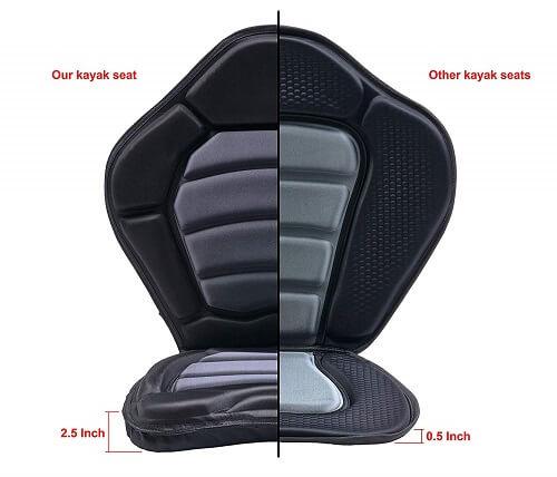 OceanMotion Kayak boat Seat
